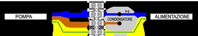 Schema Collegamento Bms : Schema collegamento pompa sommersa lowara qm