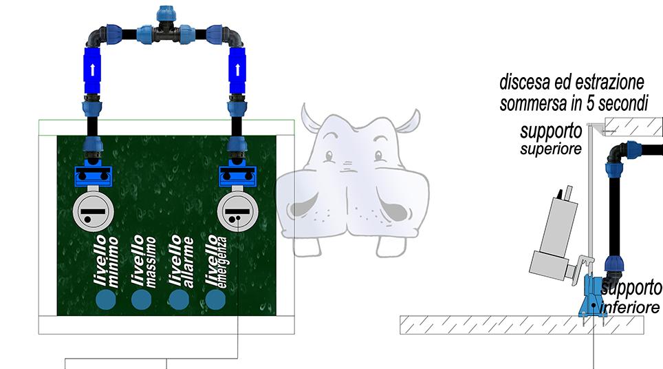 X impianto fognature elettropompe monofase trifase for Autoclave funzionamento schema