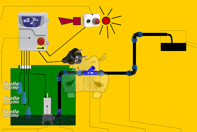 Schema Elettrico Per Pompa Sommersa : X impianto fognature elettropompe monofase trifase