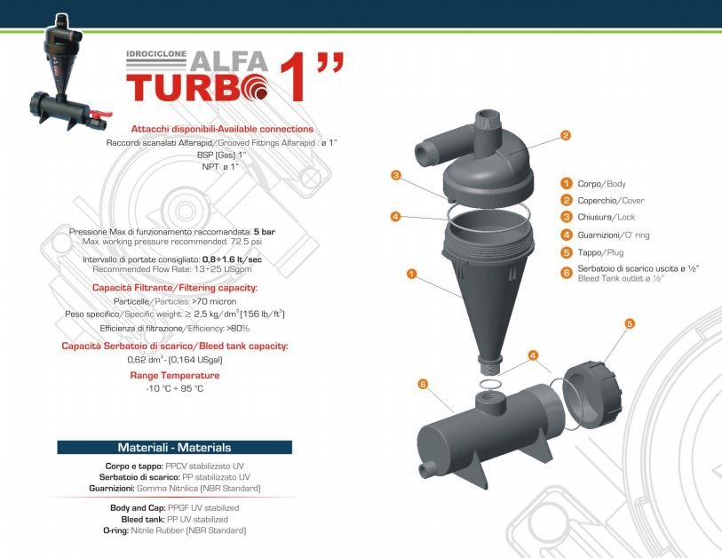 Separatore di sabbia idrociclone alfa turbo bsp gas 1 for Idrociclone per sabbia usato