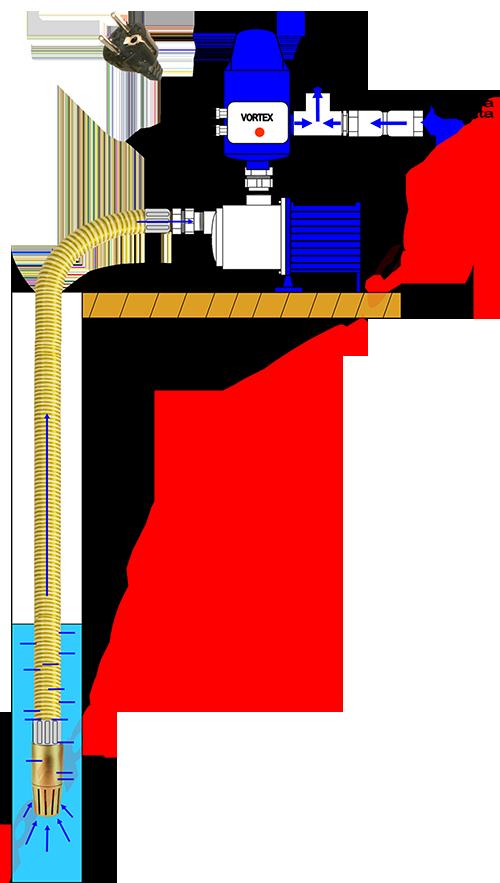 X schema impianto elettropompa con presscontrol - Impianto acqua casa ...