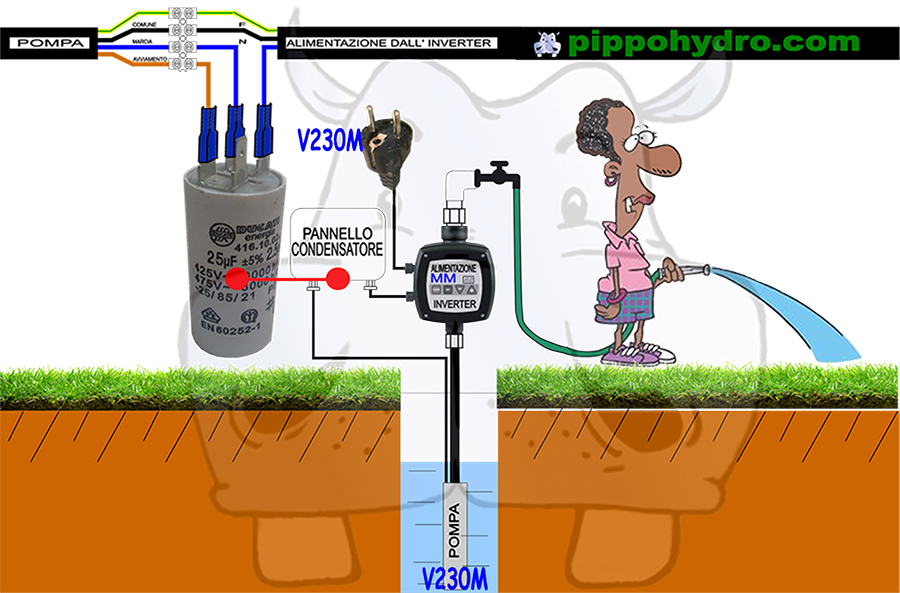 Schema Elettrico Pompa Sommersa Pozzo : X schema di installazione inverter mm mt tt con pompe