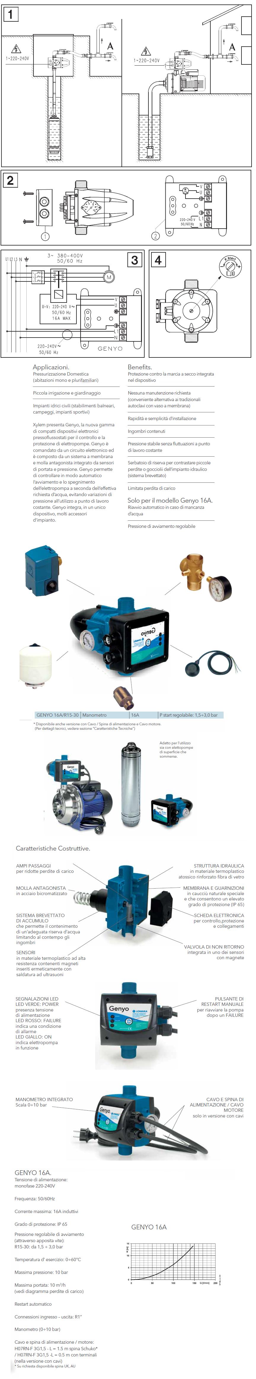 Serbatoio pressione acqua hook up
