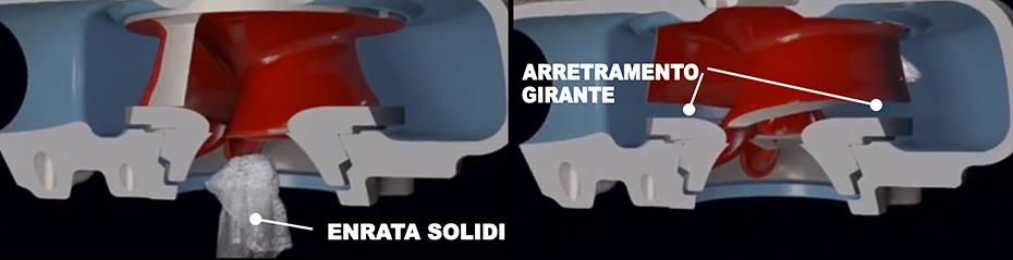 Schemi Quadri Elettrici Lowara : Elettropompa autoadescante centrifuga lowara bgm hp acciaio