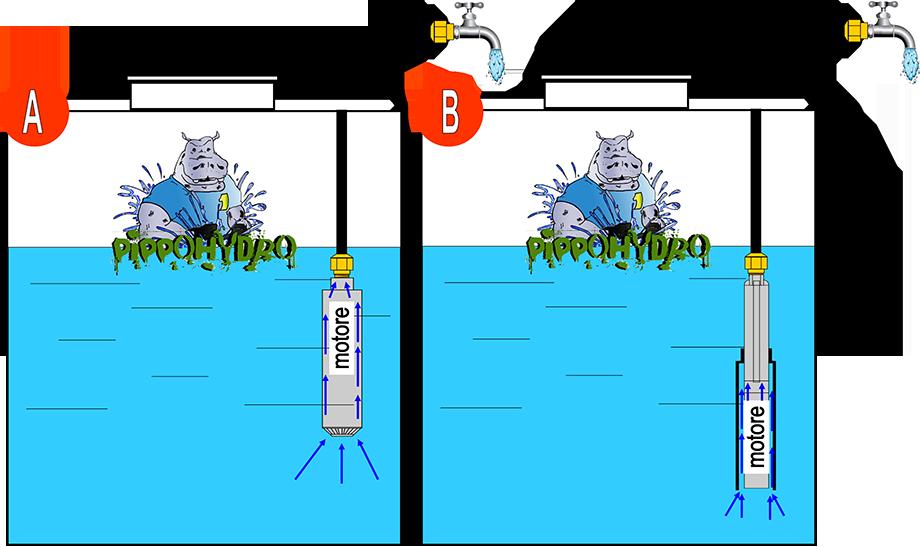 Schema Elettrico Galleggiante Serbatoio : X schema impianto sommersa intubata