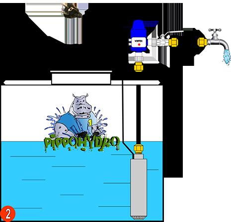 X schemi impianto sommersa monoblocco come installare for Impianto autoclave schema