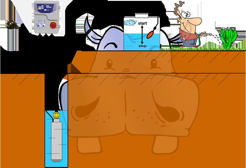 Schema Quadro Elettrico Per Pompa Sommersa : X schemi impianto sommersa monoblocco