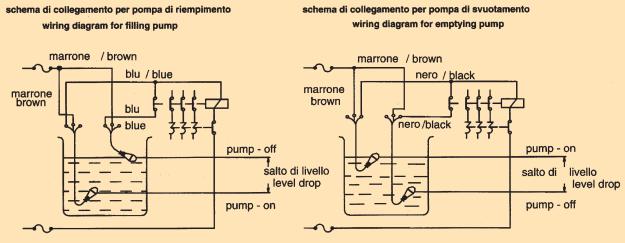 Schema Quadro Elettrico Per Pompa Sommersa : Matic galleggiante elettrico mercury mc complementi per