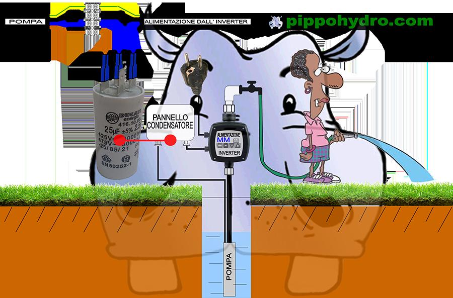 x schema di installazione inverter monofase 230Vac a pompe sommerse con condensatore esterno e