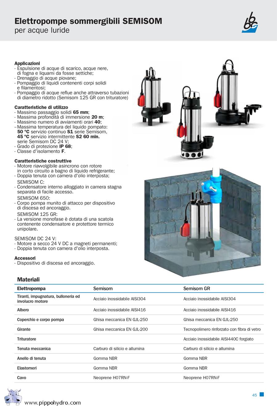 Schemi Quadri Elettrici : Schemi quadri elettrici per pompe sommerse ottavia